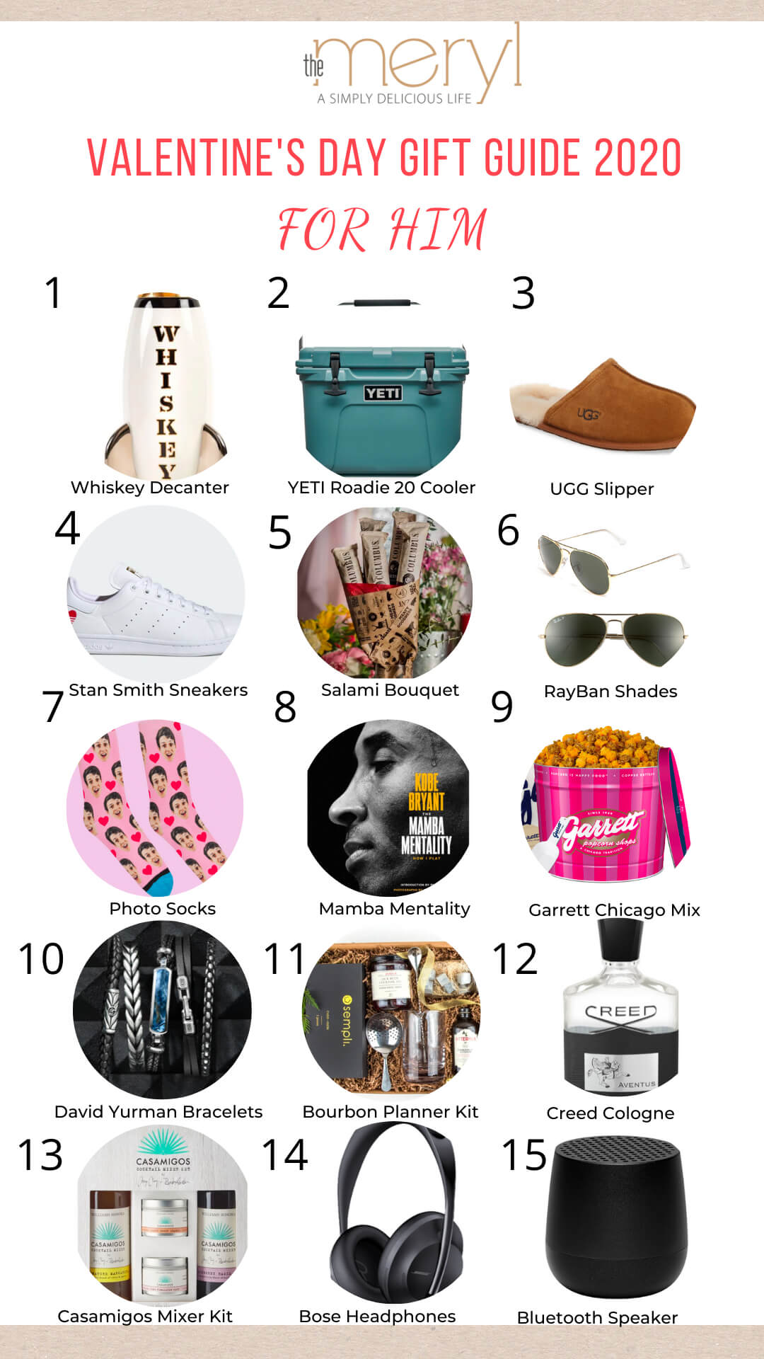 Valentine S Gift Guide For Him The Meryl