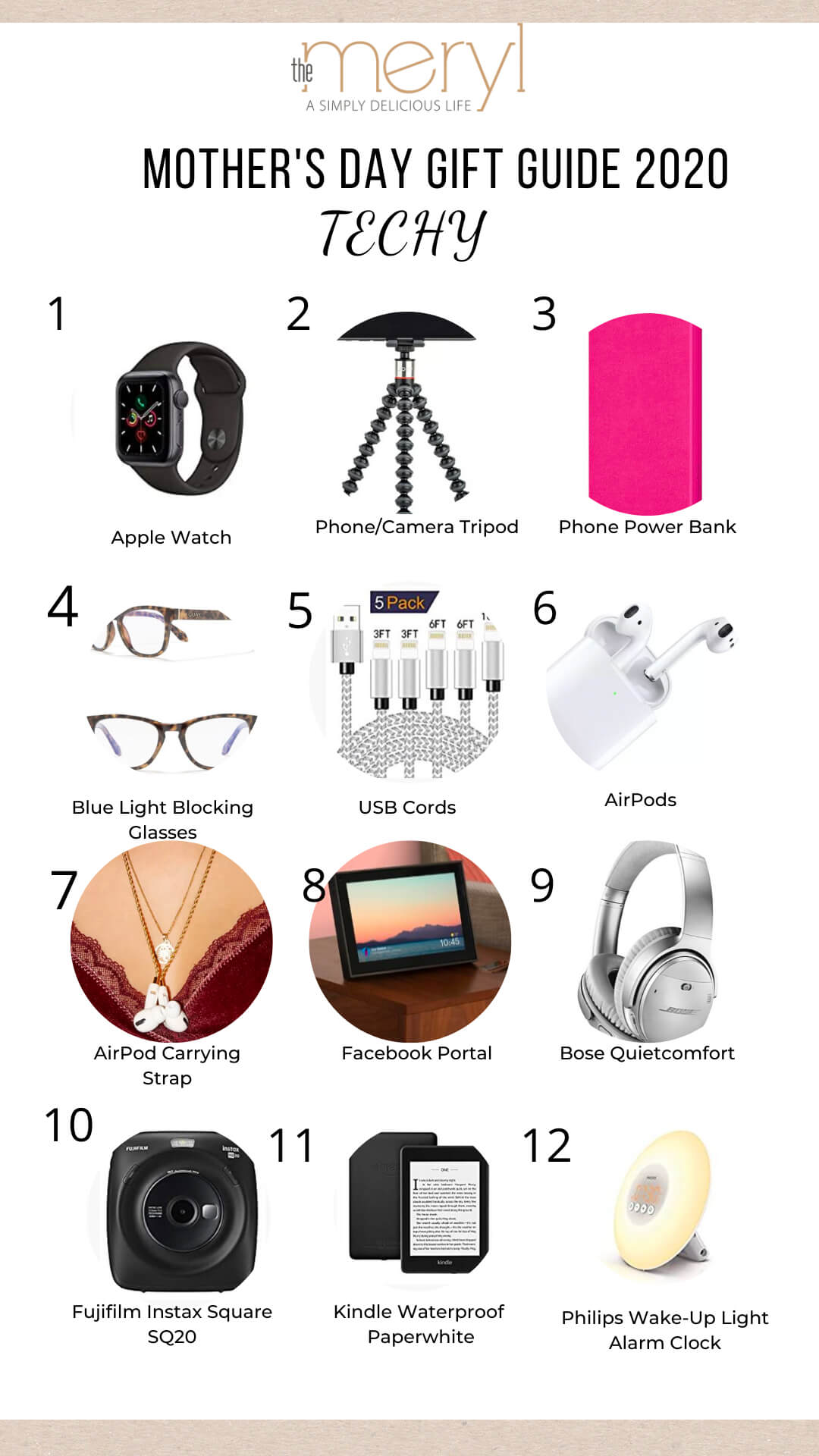 Mother's Day 2020 Gift Guide - Techy