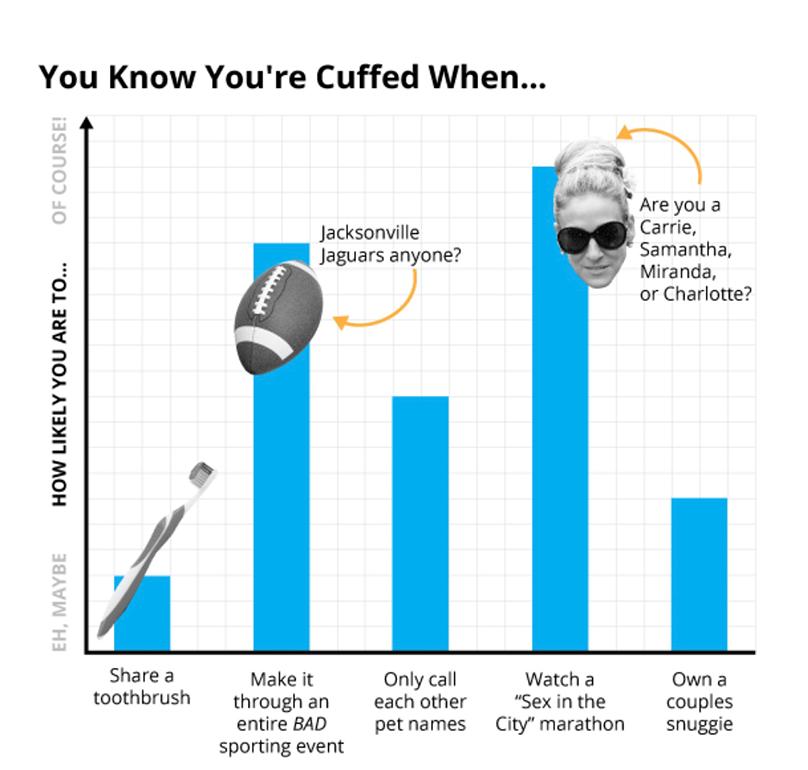 The Art of Cuffing Season